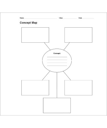 Concept Map Template - Free Download (PRINTABLE) - concept map template