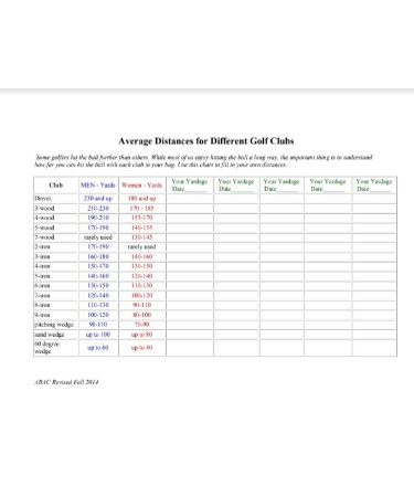 Golf Club Distance Chart PDF - Free Download (PRINTABLE)