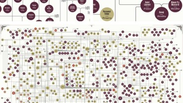 COOL THING WE WANT #449 | A Geneology Of Wine Diagram Print From Pop Chart Labs