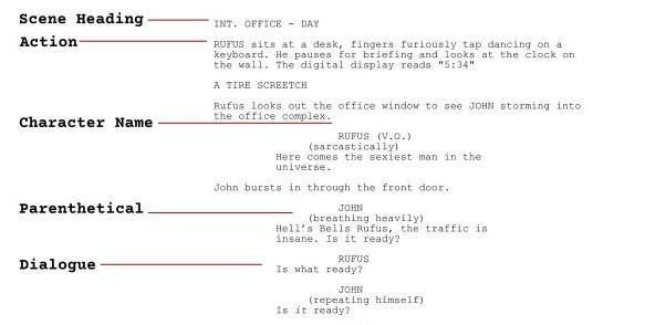 Elements of Screenplay Formatting - ScreenCraft
