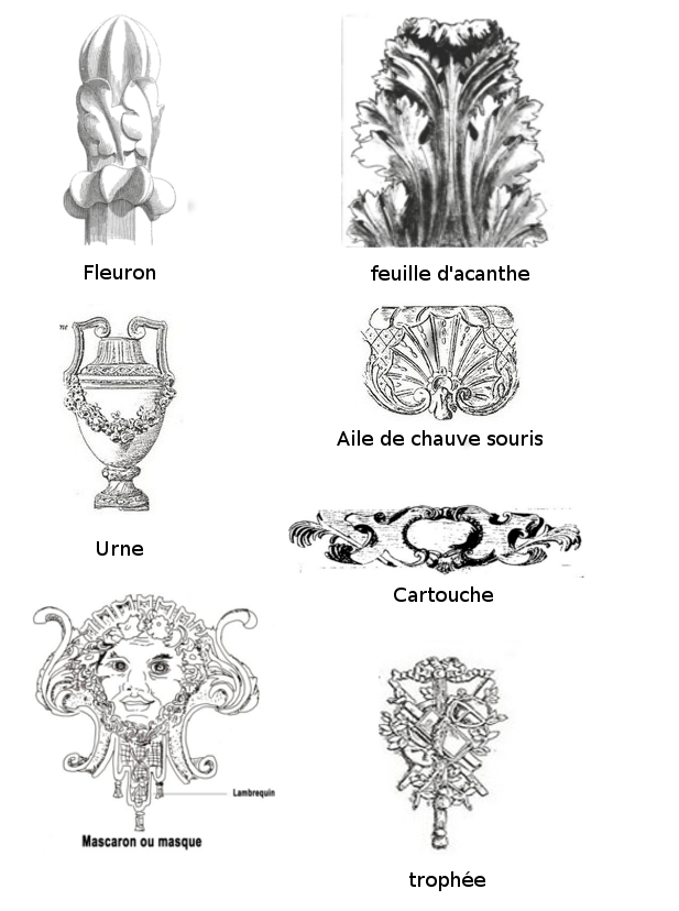 Meuble Style Empire Motifs Décoratifs - Screstauration