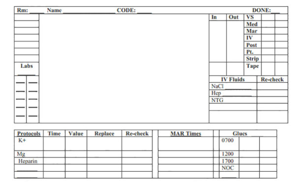 cna assignment sheet template - Acurlunamedia - assignment sheet template