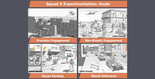 فرق المشاة تعزز قدراتها وفعاليتها عبر برنامج Squad X الأميركي SquadXConceptMontage_619x316b