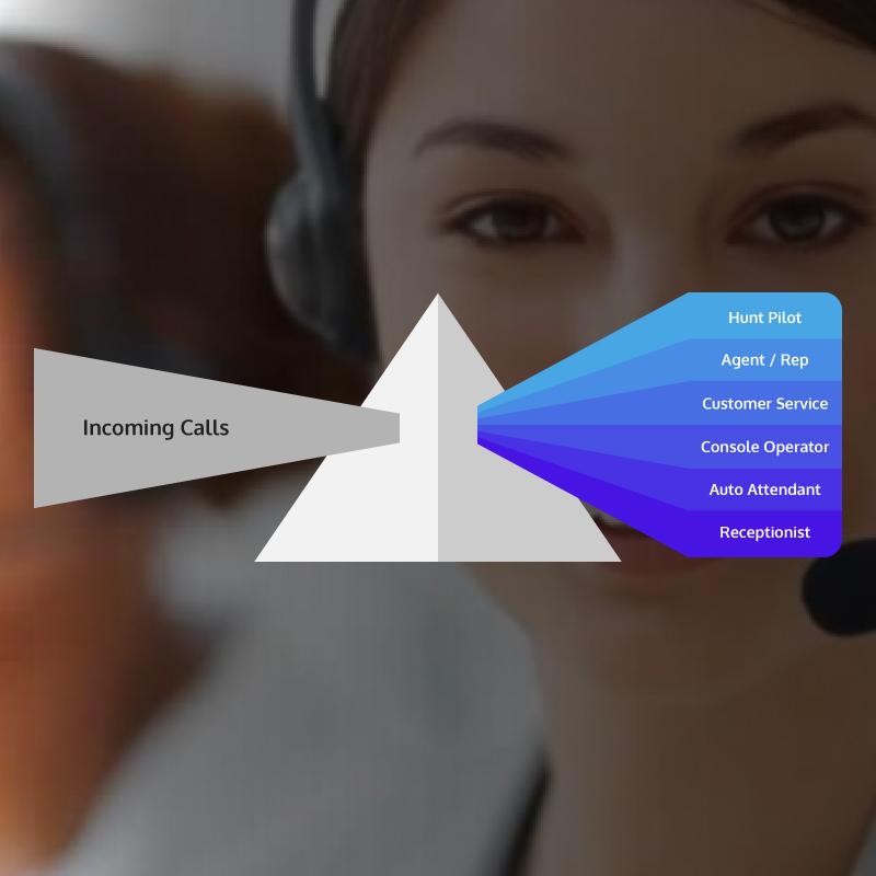 Inbound Tracking - Strategic Data and Telecom, Inc