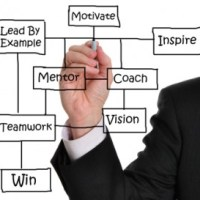 Expectations of a Mentor (Guest Post)