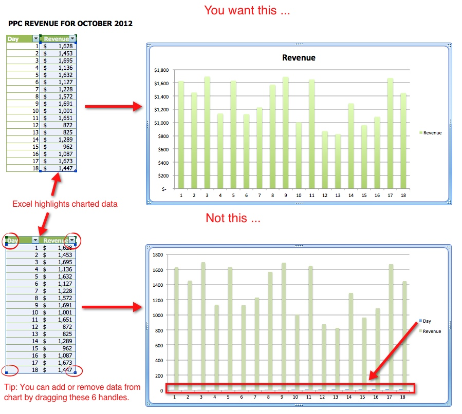 10 Tips To Make Your Excel Charts Sexier