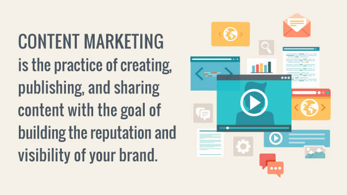 How And Why Content Marketing Works - Search Engine Land