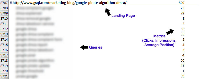 Viewing queries by landing page in Excel