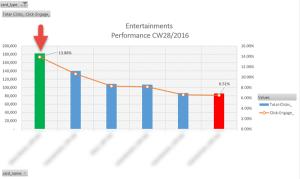 7-entertainments_cw28