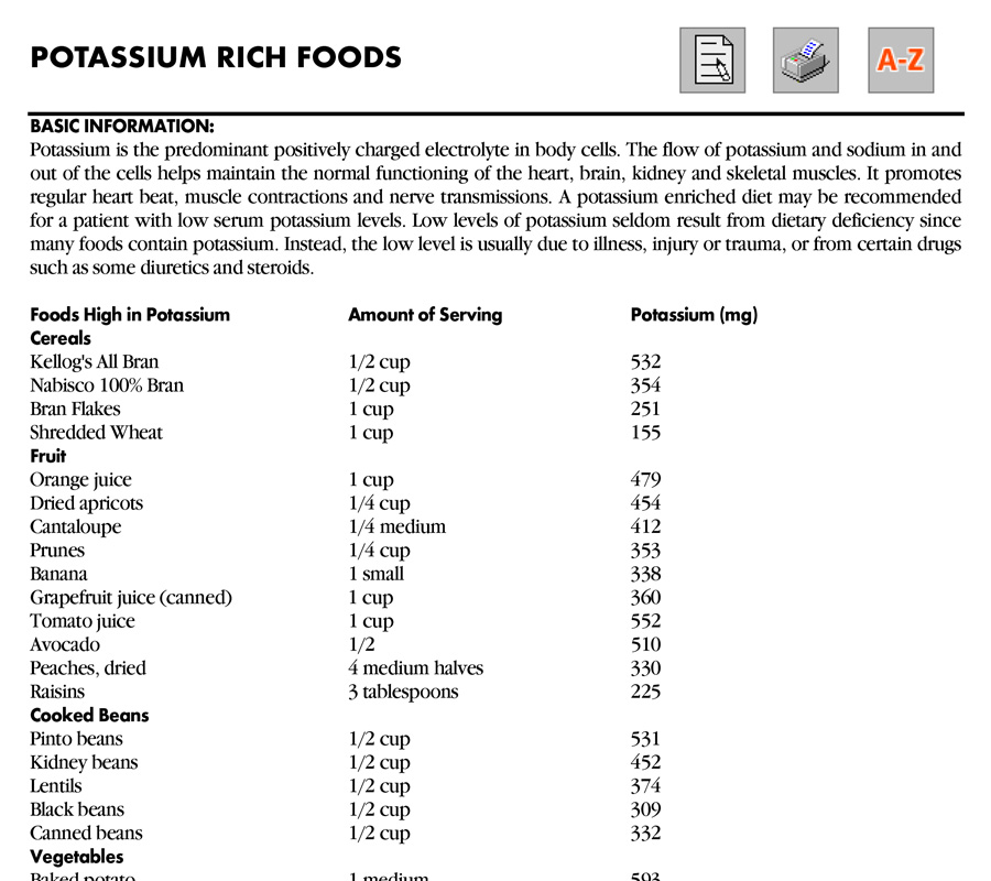 Magnesium Rich Foods List Printable Properties Of Magnesium