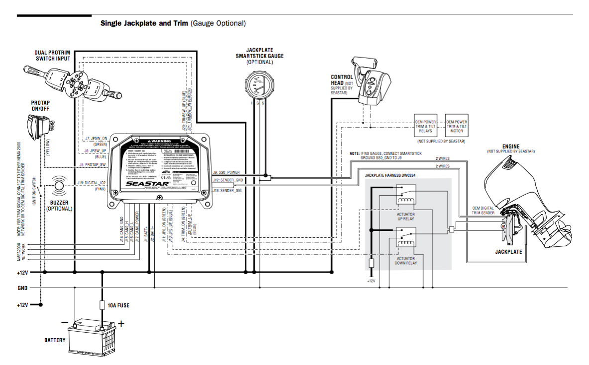 singlejackplatediagram?quality=80&strip=all jack plate wiring diagram auto electrical wiring diagram
