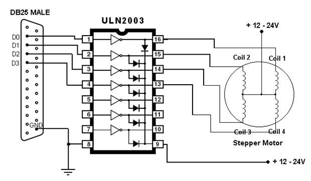 Computer Controlled Stepper Motor Coding4Fun Articles Channel 9