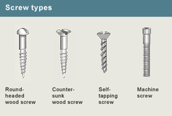 Types Of Nails And Screws