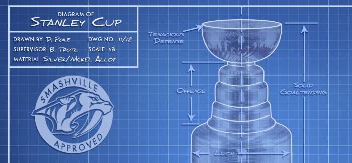 Stanley-Cup-Blueprint2
