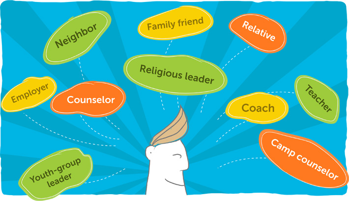 The Scoop What\u0027s a Mentor and How Do I Get One? - College Planning - how to find mentors
