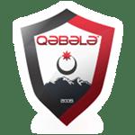 Prediksi Bola Maribor vs Qabala