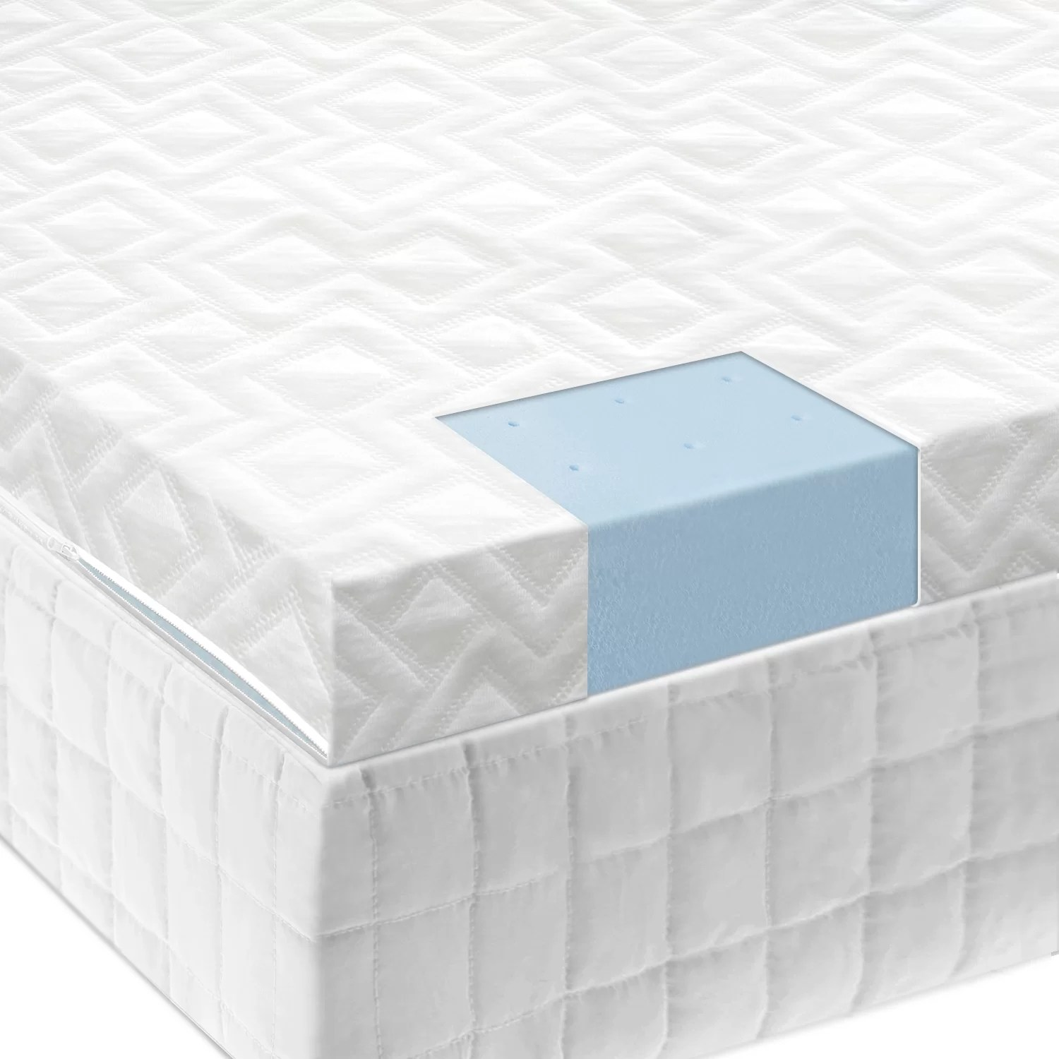 Buy Mattress Topper Malouf Ventilated Gel Memory Foam Mattress Topper