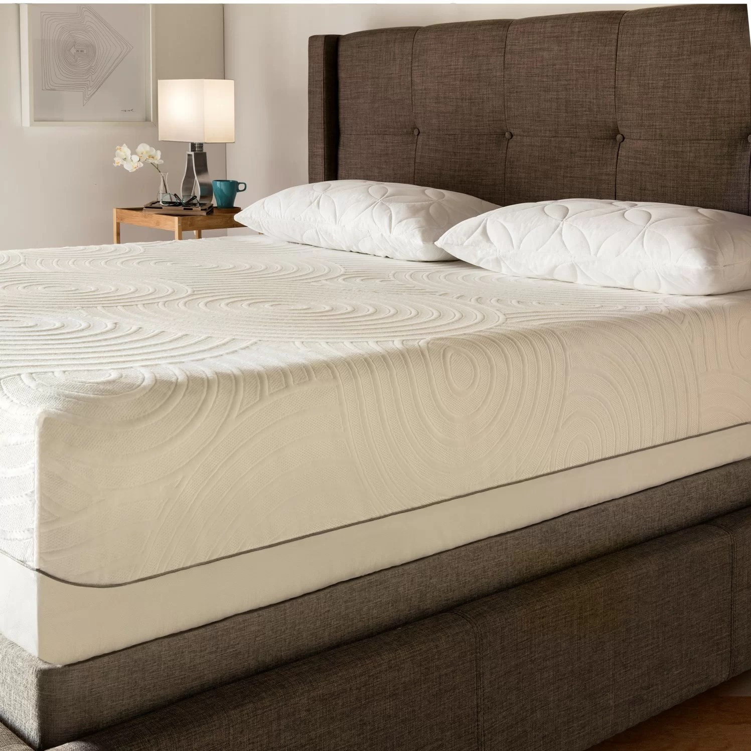 Super King Size Waterproof Mattress Protector Tempur Waterproof Mattress Protector