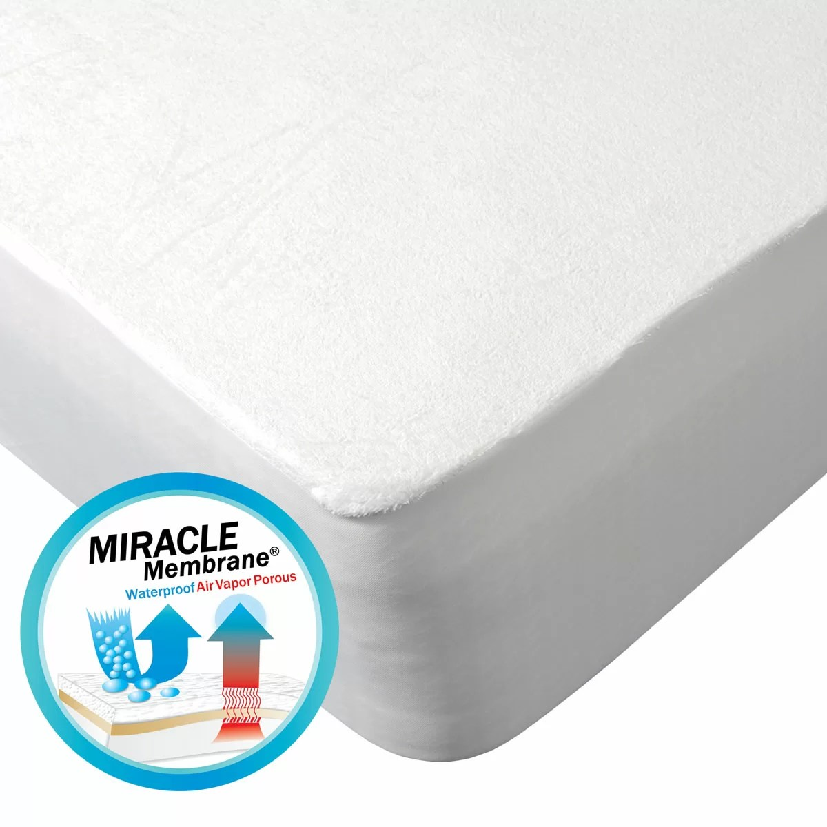 Double Bed Mattress Cover Elite Double Sided Fitted Hypoallergenic Waterproof Mattress Protector