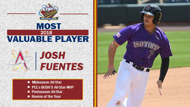 Albuquerque\u0027s Fuentes named Most Valuable Player Pacific Coast