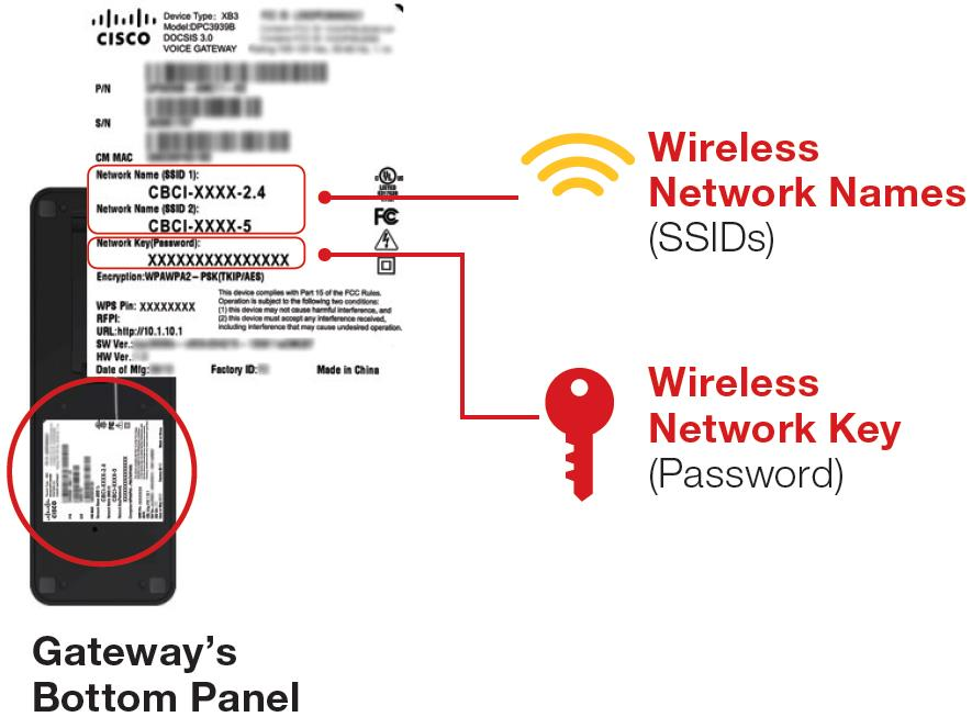 Set Up And Manage Your Comcast Business Wireless Gateway