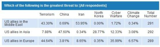 cyberwarfare threats