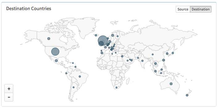 dridex botnet map
