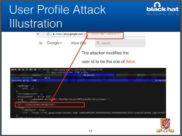 oAuth 2.0 attack