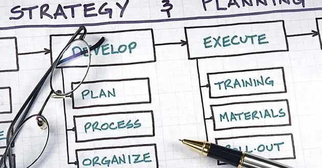 The Importance of Building an Information Security Strategic Plan - how to make strategic planning implementation work