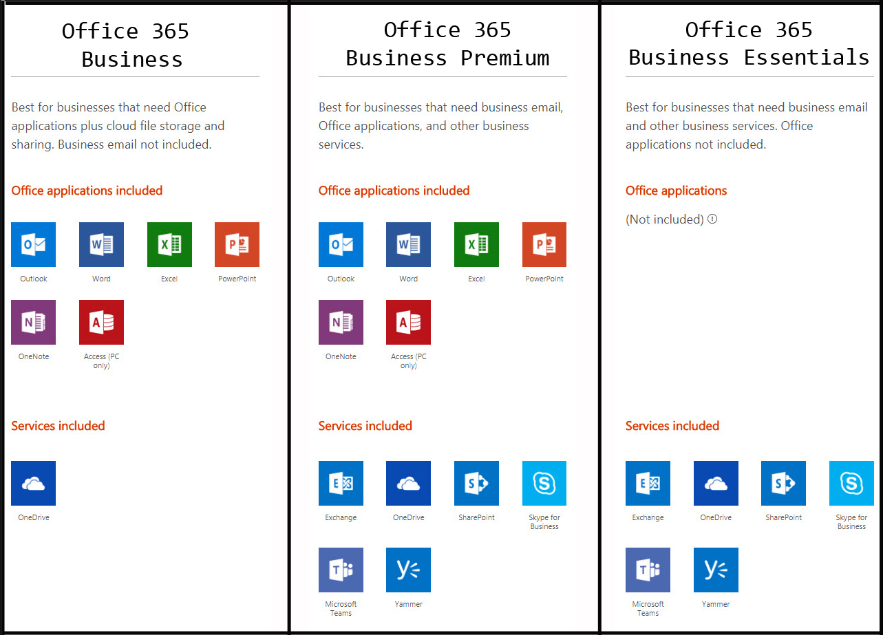 Office 365 Microsoft Access Get Microsoft Office 365 Exchange Online From A Local Ri Company