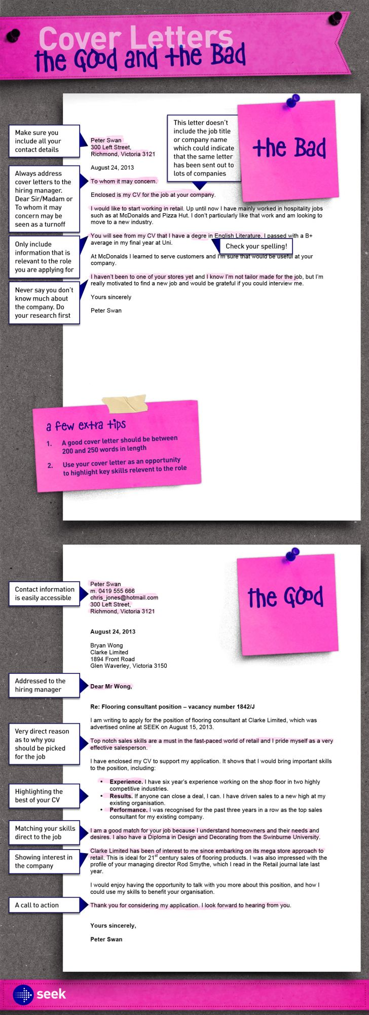Cover Letter Examples By Industry Monster Example Cover Lettercover Letters The Good And The Bad