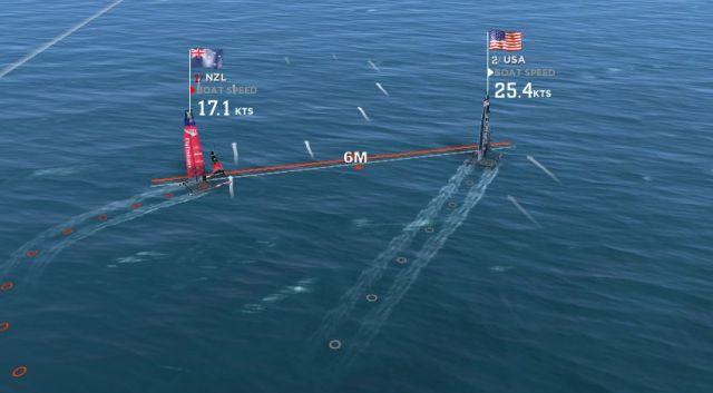 ...Der Boat-to-Boat Penalty von zwei Längen Rückstand macht aber nicht viel aus, da Oracle ohnehin die Neuseeländer überholt...