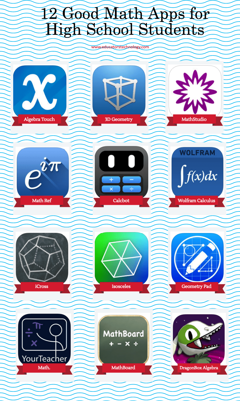 12 Good Math Apps for High School Students - Flexible Learning Strategies – Education Innovation ...