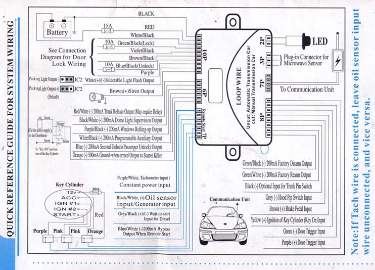 Car Alarm Wiring Diagram - Wiring Diagrams