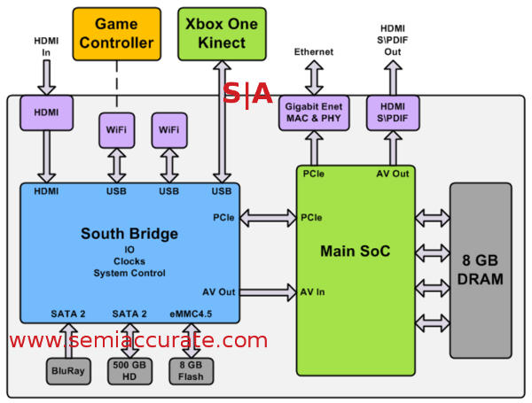 Xbox One Headset Diagrams Moreover Mad Catz Headset Wire Diagram