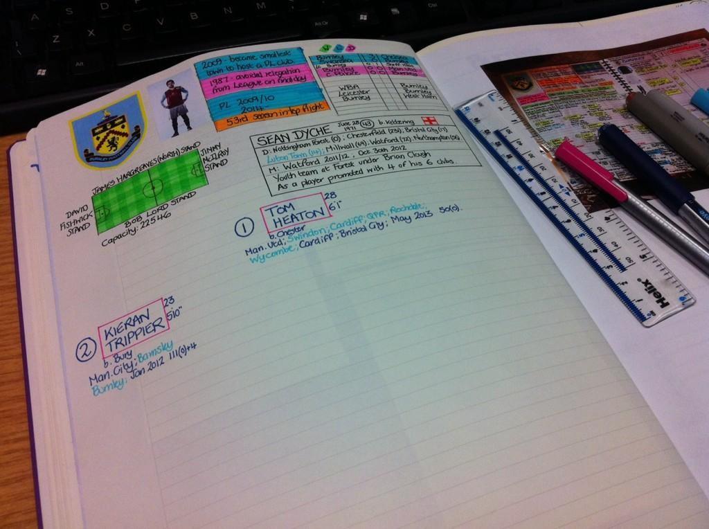 Pengulas Perlawanan Bola Sepak Nick Barnes Dan Nota Nota Bola Sepaknya