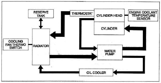circuit board cooling design by analysis
