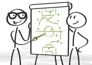 Tim Ideal yang efektif dan efisien