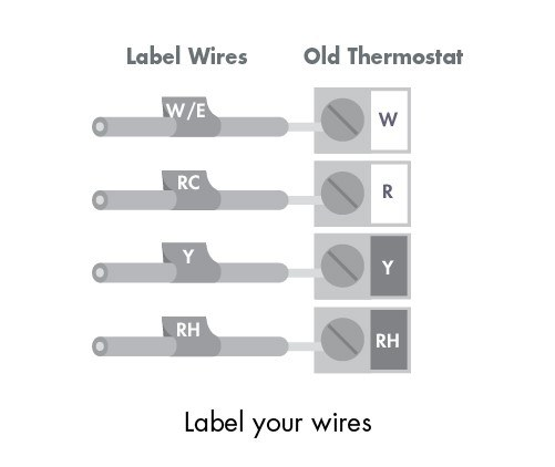 How do I wire my thermostat? Sensi Thermostat Support Sensi