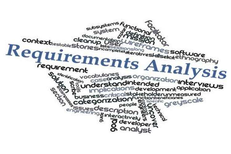 INF60010 Requirement Analysis and Modelling Assignment Help - requirement analysis
