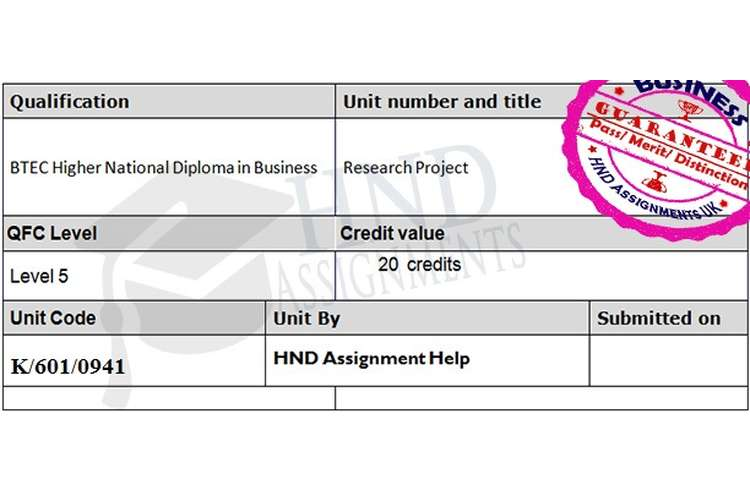 Unit 8 Research Project Report Assignment - Locus Assignment - research project report