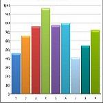 Lập biểu đồ quản lý và theo dõi backlink hiệu quả