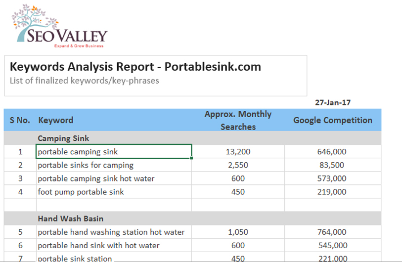 Sample SEO Reports, SEO Checklist, SEO Reporting SEOValley