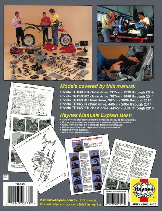 Honda TRX300, TRX400, TRX450, TRX450 Repair Manual 1996-2014