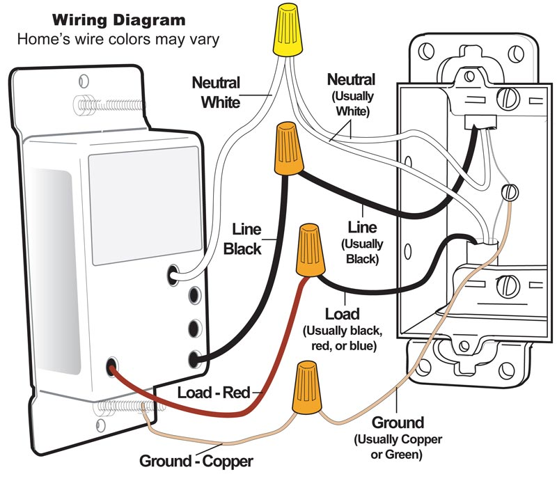 colour code for electrical wiring