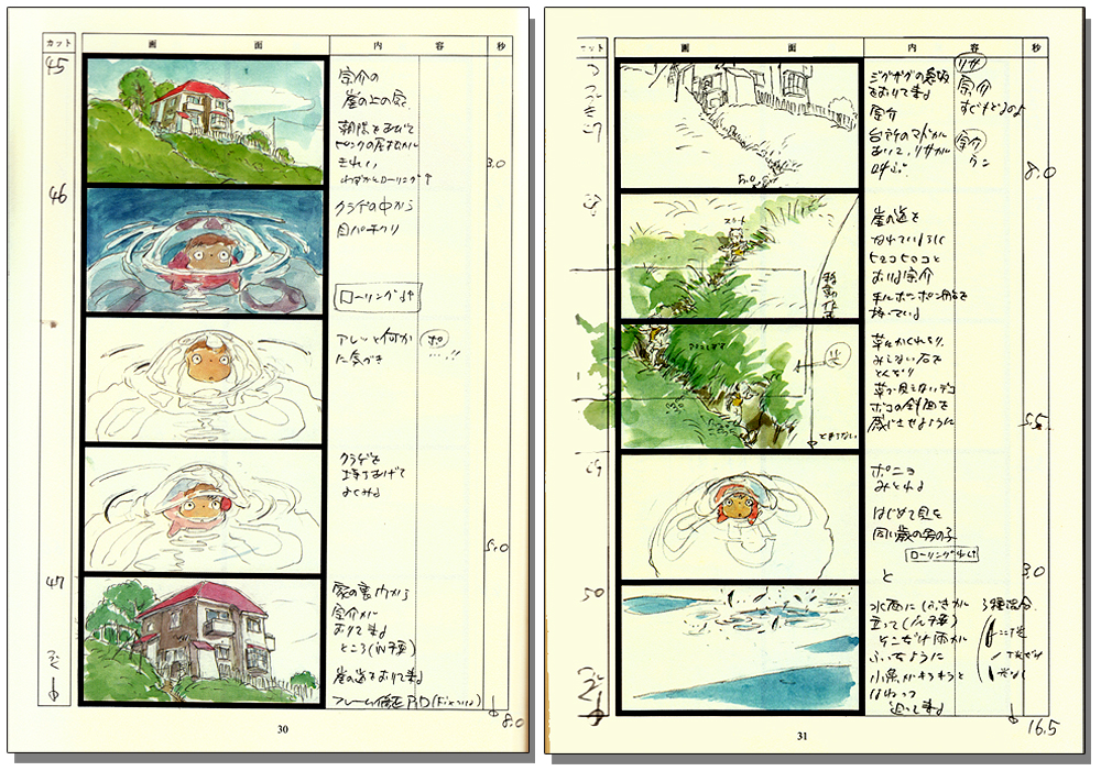 Ponyo on the Cliff by the Sea Storyboard Vol16 - Anime Books - anime storyboard