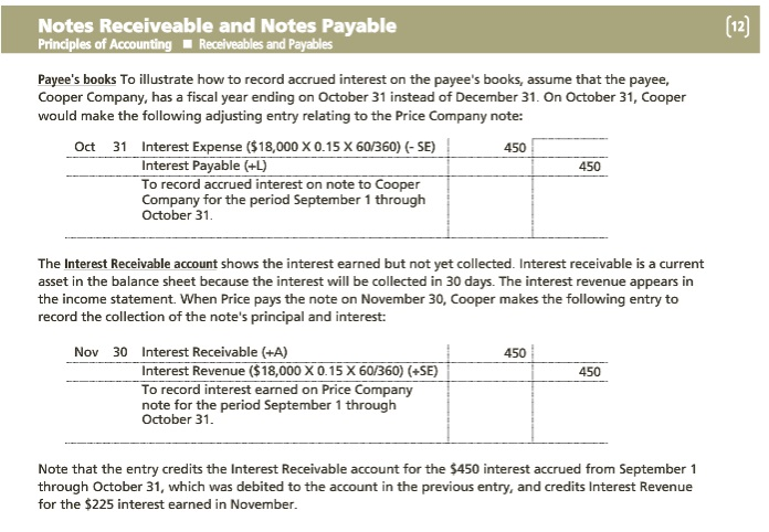 Notes Receivable  Notes Payable