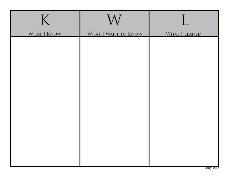 KWL - Vocabulary Strategies