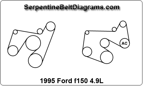 Ford 300 Belt Diagram Wiring Diagram 2019