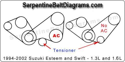 Suzuki Esteem Engine Diagram - 4hoeooanhchrisblacksbioinfo \u2022